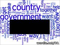 Camerone speech Wordle