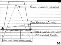 UFO sketch