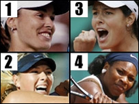 Women's tennis players