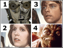 CP30, Princess Leia, Luke Skywalker, Yoda
