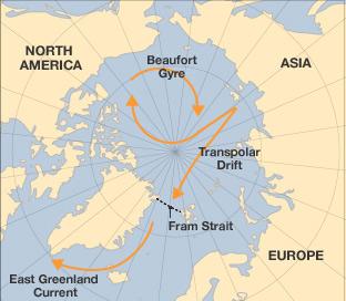 Map of Arctic currents