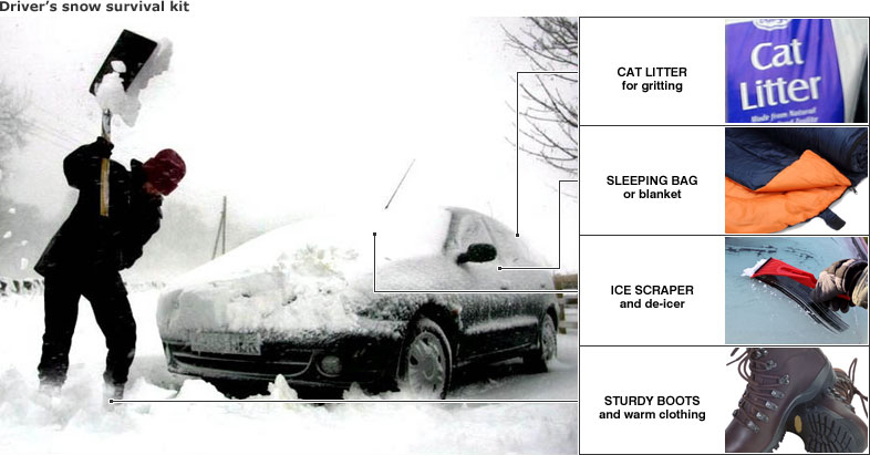 Drivers snow survival kit