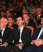 Bashar al-Assad at Ba'th Party congress