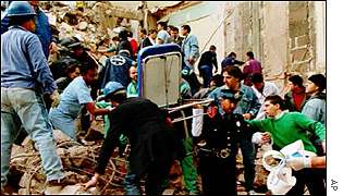 Amia centre bombing, 1994
