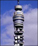 BT's Telecom Tower