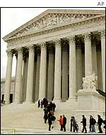 US Supreme Court, Washington