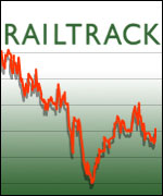 Railtrack's share price
