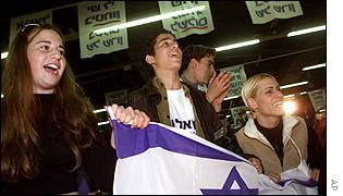 Likud supporters celebrate