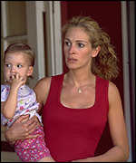 Julia Roberts in hit movie Erin Brockovich