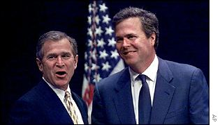 Brothers George (left) and Jeb Bush