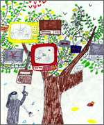 Child's drawing of TV sets hung in a tree being shot
