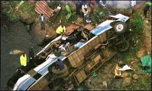 August 2000 bus crash in Kenya
