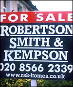 Estate agent sign