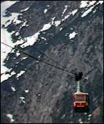 Cable car BBC