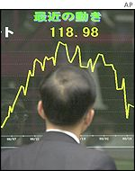 A Japanese businessman looks at a dollar/yen chart