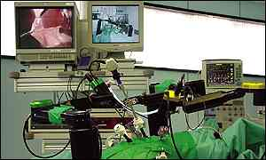 Telesurgical operation Nature
