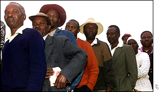 Zimbabwean voters at 2000 parliamentary election