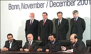 Afghan groups sign deal in Bonn