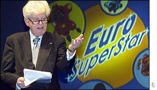 Wim Duisenberg - president of European Central Bank