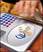 Калькулятор для перевода евро