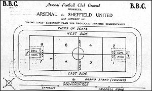 Arsenal v Sheffield Utd