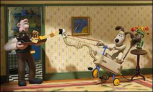 Wallace and Gromit online films