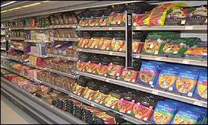 Food on supermarket shelves