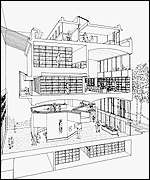 Women's Library plan