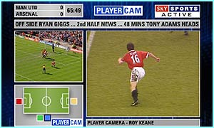 An example of Sky Sports Active
