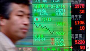 Nikkei closing price on Friday 8 February 2002