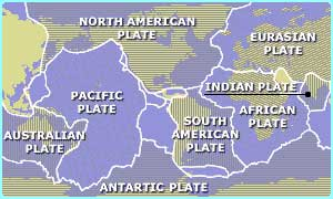 Tectonic plates of the earth