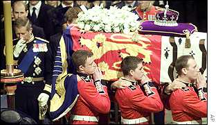 The Queen Mother's funeral