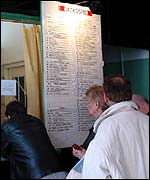 Customers reading the menu in a Polish milk bar