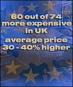 [ image: Leading makes can cost UK consumers a pretty penny]