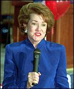 [ image: Elizabeth Dole also expected to come under pressure]