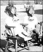 Children with gas masks