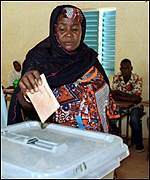 Niger elections