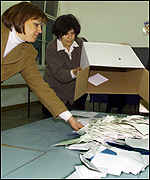 Voting papers