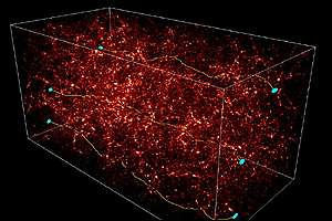 Dark matter in a slice of the Universe a billion light years long
