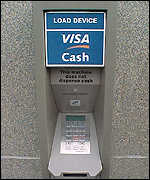 Smart card machine