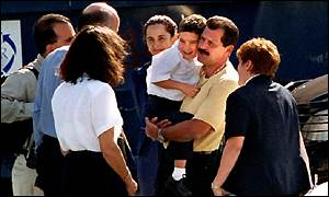 Elian Gonzalez and Miami-based relatives