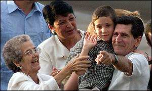 Elian surrounded by family at Jose Marti airport in Havana
