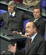 President Chirac tells the Bundestag of his vision