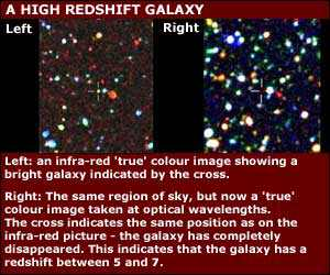 Redshift galaxy (Durham University)