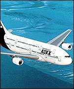 The Airbus A3XX